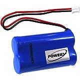 Batería para Programador de Riego Gardena Master Control C 1060 plus Solar