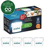 Aqua Optima EVD415 - Pack de 8 meses, filtros de agua 4 x 60 días - Fit * BRITA Maxtra (no * Maxtra +)