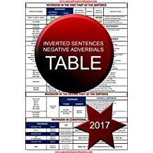 INVERTED SENTENCES IN ENGLISH - TABLE : INVERSION IN ENGLISH (English Edition)