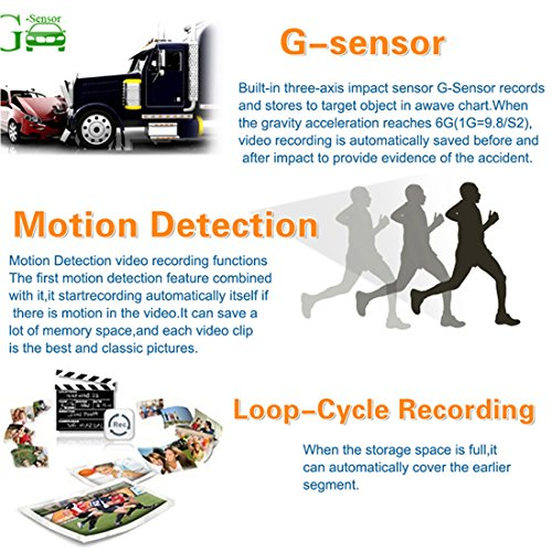 Toguard 1080P in serp vehicle Dash Cam Dashboard Camera utilizing OBD DiagnosisSpeed Revolutions per minute  loggerH26427 LCDMotion DetectionWDRLoop RecordingParking MonitorG Sensor Vehicle Backup Cameras