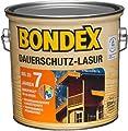 Bondex Dauerschutzlasur 0,75 Liter Farbwahl von Bondex auf TapetenShop