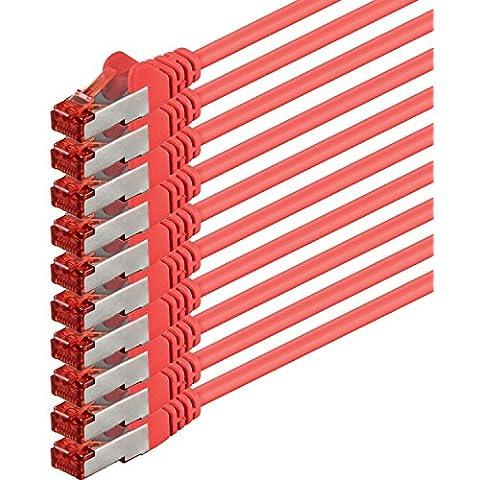 1aTTack - Cable de red SSTP PIMF con 2 conectores RJ45 de doble apantallamiento CAT 6 0 Rojo - 10 piezas 2