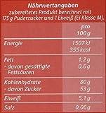 Dr. Oetker Knusper Häuschen, 1er Pack 403 g (335g + 10g + 13g + 20g + 25g)