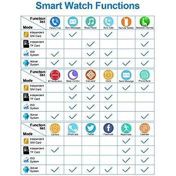 Tipmant Reloj Inteligente Mujer Hombre SN05 Smartwatch ...