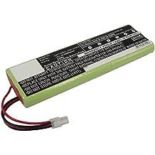 subtel® Batería premium (18V / 3000mAh) para Husqvarna Automower 210 C Automower 220 AC 230 ACX 260 ACX G2 bateria de repuesto, pila reemplazo herramienta, sustitución