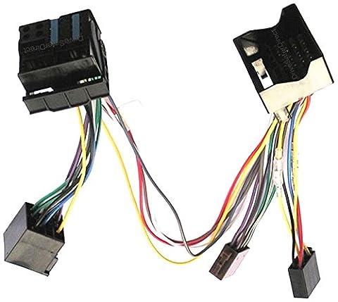 Parrot PC000016AA Adaptateur pour kits mains-libres Compatible Peugeot /