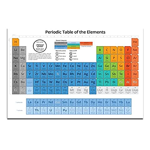 Periodic Table of the Elements Science Chemistry School Large Poster (A1)