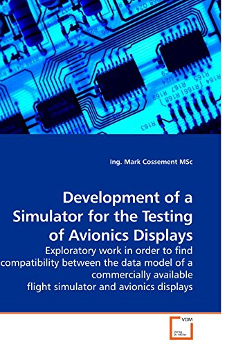 Development of a Simulator for the Testing of Avionics Displays