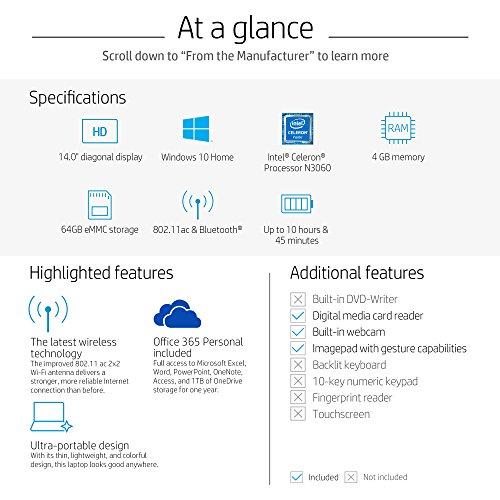 HP 14-AX050NR Laptop (Windows 10, 4GB RAM, 64GB HDD)