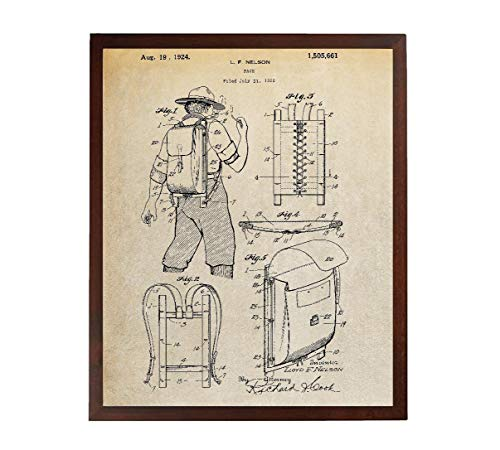 Turnip Designs Rucksack 1924 Patent Poster Boy Scout Rucksack Outdoorsman Wandern Kunst Mountain Home Decor Outdoor Vintage TDP273