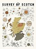Die Umfrage von Scotch