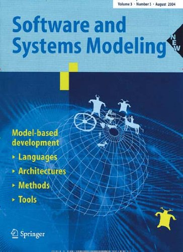 Software & Systems Modeling [Jahresabo]