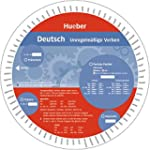 Wheel Deutsch: Unregelmassige Verben