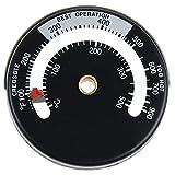 Jauge thermomètre magnétique tuyau poêle