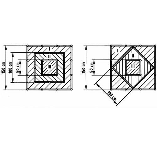 Hochbeet-Pyramide - 3