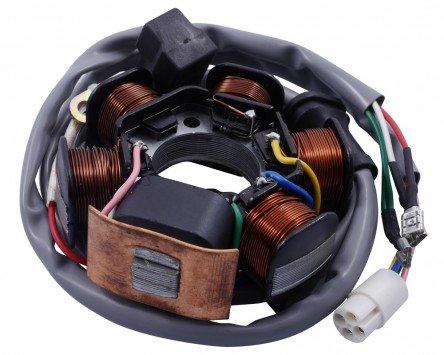 Lichtmaschine Stator - Zip SSL 25 [bis 1999]