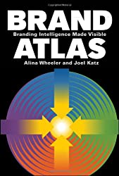 Brand Atlas: Branding Intelligence Made Visible