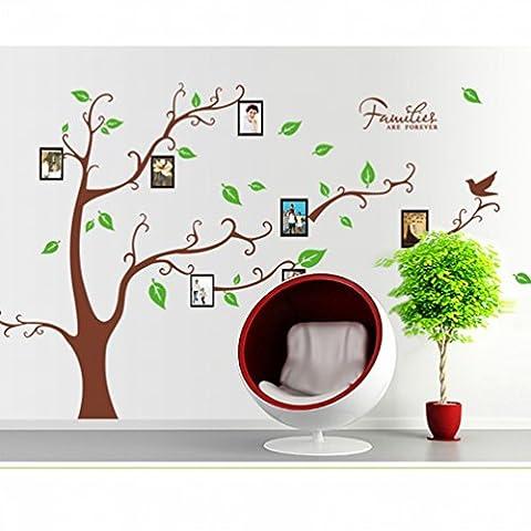 Foto Wand Wandaufkleber (Abnehmbar, Wasserdicht, Grün) für Wohnzimmer Schlafzimmer Büro Wohnheim Hintergrund Dekoration,Mehrfarben