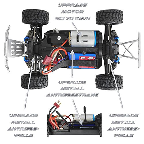 FPS RTR Bundle: Rayline Funrace FR01S D, A969-B, RC 2.4G Speed Elektro PRO Truggy Buggy, ferngesteuert, Pistolenfernbedienung, bis 70 kmh, 540er Motor, Metall Upgrade, 1:18 + 1x LiPo 1400 mAh Akku+ 4x AA Batterien - 3