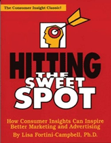 Hitting the Sweet Spot: How Consumer Insights Can Inspire Better Marketing and Advertising -