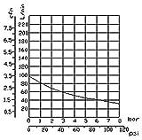 480W Flüster – Implotex Kompressor 48db - 3