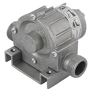 wolfcraft Bohrmaschinen Pumpe mit Metallgehäuse 2200000 | Selbstansaugende Wasserpumpe mit leistungsstarken 3000 l/h - ideal für Haushalt oder Garten