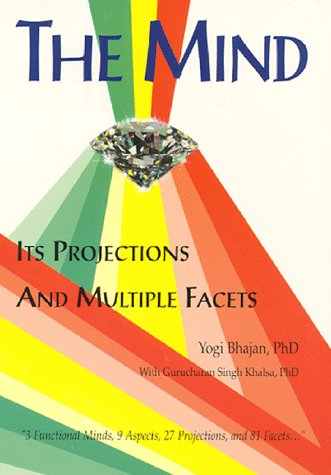 the-mind-its-projections-and-multiple-facets