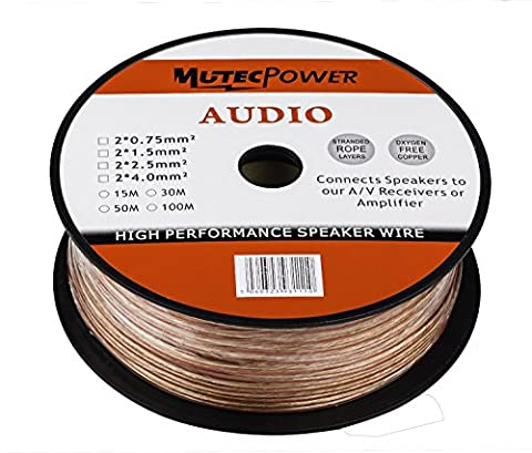 Mutec-Cable 2 x 1.5mm² Transparent PVC Speaker Wire 30m (16 AWG) With sequential M markings every meter -30