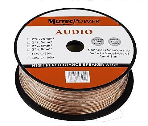 Mutec-Cable 2 x 2.5mm² Transparent PVC Speaker Wire 15m (14
