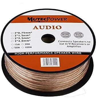 Mutec-Cable 2 x 1.5mm² Transparent PVC: Amazon.de: Computer & Zubehör