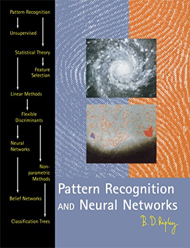 Pattern Recognition and Neural Networks