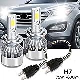 MARVTEK 2x LEDs COP H7 Faros Delanteros Bombillas de luces LED 72w / 7600Lm (2x 36W / 3800Lm) de Alta Potencia con Ventilador y Radiador Disipador de calor, para coche motos.