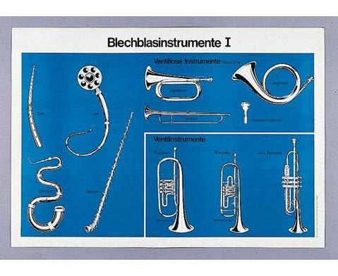 Lehrtafel Instrumentenkunde, Blechblasinstrumente, 70 x 100 cm aus Plakatkarton, mit Namen und Einzelteilen beschriftet