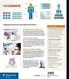 Infografik: Gute Geschichten erzählen mit komplexen Daten: Fakten und Zahlen spannend präsentieren! - 2