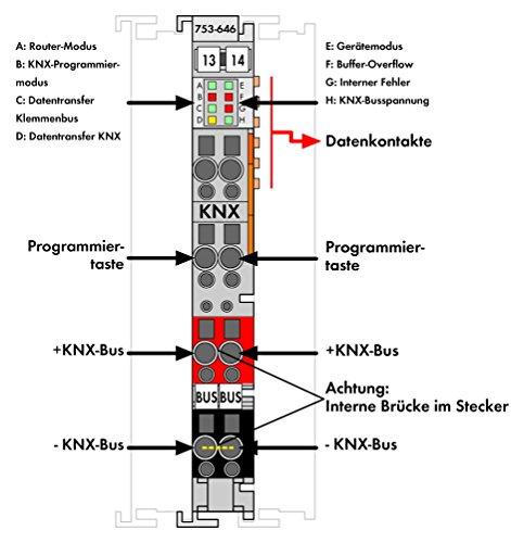 Wago-KNXEIBTP1-Klemme-5-mA-753-646