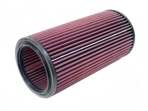 Preisvergleich Produktbild K&N E-9235 Luftfilter/Direkt-Kits