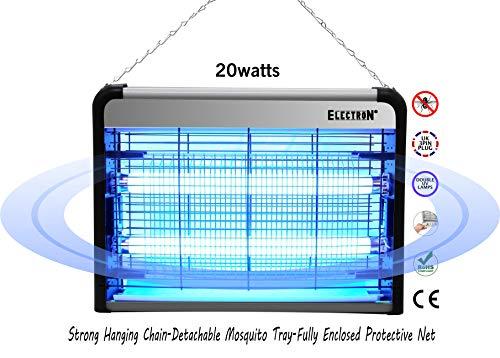 Electron Electric 20W