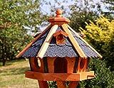Vogelhaus, Vogelhäuser mit Solarbeleuchtung mit und ohne Ständer behandelt Typ 23 (Blau, ohne Ständer)