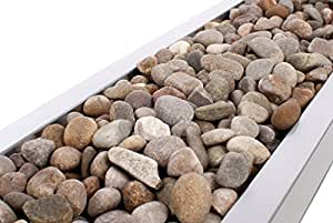 Closer2Nature 4kg Natural Coloured Smooth Scottish River Stones