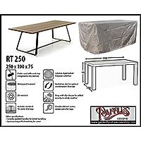 Raffles Covers Rtt250100 Schutzhulle Nur Fur Tischplatten