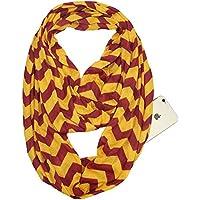 YYXXX Schal,Schal Pocket Scarf Invisible Zipper Schlanker minimalistischer Reise-tragbarer warmer Schal