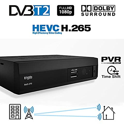 Crypto Redi 270P 1080P Full HD 1080P DVB-T2 HEVC H.265 décodeur tnt hd avec Dolby Full Multimédia Lecteur H.265 / MPEG-2/4