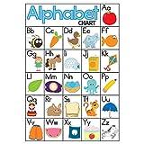 Homyl Kinder Baby Englisch Karteikarten Lernkarte Wand Poster - Alphabet