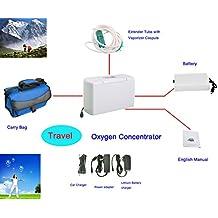 FINLON portátil concentrador de oxígeno oxígeno máquina Generador de oxígeno con recargable ricos oxígeno de 29+/-2%