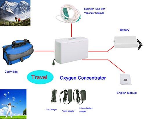 finlon tragbar Sauerstoffkonzentrator Oxygen Maschine Sauerstoff Generator mit Akku Reichhaltige Sauerstoff von 29+/-2%