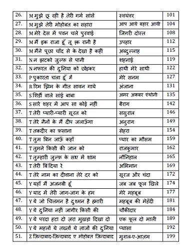 Md. Rafi ke 51 Geeton ki Sargam, Vol-3 (Hindi) मो. रफ़ी के 51 गीतों की सरगम , भाग-3 (हिंदी)