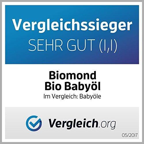 BIO Babyöl Oil BIOMOND TESTSIEGER, 200 ml, Glasspender / ohne Zusatzstoffe / 100% BIO / Naturkosmetik / entspannt und pflegt / von Hebammen empfohlen - 4