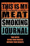 Best MY Outdoor Thermometers - This Is My Meat Smoking Journal: The Smoker's Review