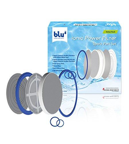 Blu Ionic Power Filter - set di ricambio, unità filtro
