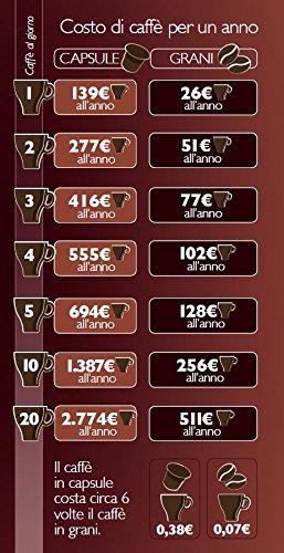 Saeco HD8761/01 Minuto Kaffeevollautomat, klassischer Milchaufschäumer, schwarz - 13